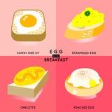 Ägg för frukost vektor illustrationer