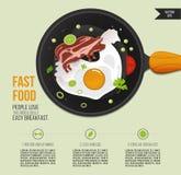 Ägg och bacon för vektorillustrationhöna i en stekpanna Populär frukostinfographics royaltyfri illustrationer