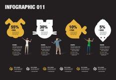 Älsklings- Infographic Royaltyfri Fotografi