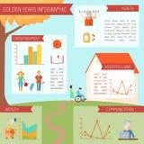 Älterer Lebensstil Infographics Stockbilder