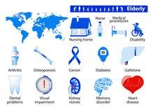 Älteres Gesundheitsprobleme infographics lizenzfreie abbildung