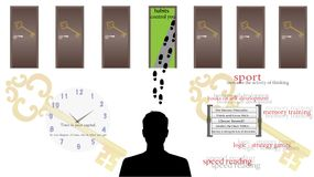 Änderung, Gewohnheiten, Ihre, Leben, Praxis, Geschäft lizenzfreie abbildung