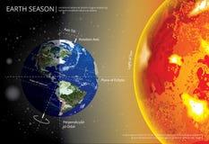 Ändrande säsong för jord stock illustrationer