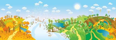 Ändring av säsonger. Säsonger i landskap vektor illustrationer