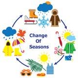 Ändring av säsongillustrationen vektor illustrationer