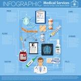 Ärztliche Bemühungen infographics Stockbild