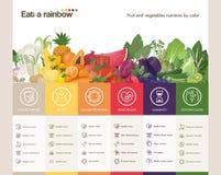 Äta en regnbåge stock illustrationer