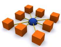 även nätverk Arkivfoton