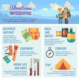 Äventyra utomhus vektorinfographicsen med att fotvandra och att klättra utrustningsymboler, resande folk och diagram royaltyfri illustrationer