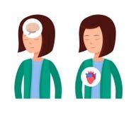 健康问题,Zika病毒 对脑子和心血管系统的作用 库存例证