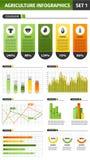 Åkerbruk infographic uppsättning Arkivfoto