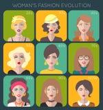 100 år av skönhet Kvinnlig modeevolutioninfographics Vogue av 20th århundradetrendändringar Royaltyfri Fotografi