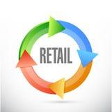 återförsäljnings- design för illustration för cirkuleringsteckenbegrepp Royaltyfri Bild