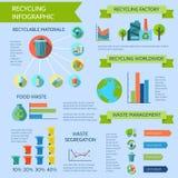 ÅtervinningInfographic uppsättning stock illustrationer
