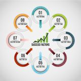 Åtta cirkelkedjor Infographic Arkivfoton