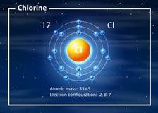 氯图原子  皇族释放例证
