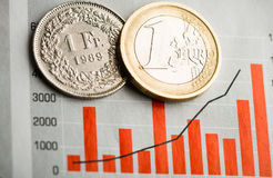 Één Zwitsers Frankmuntstuk en Één euro muntstuk Stock Afbeelding