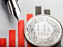 Één Zwitsers Frankmuntstuk op schommelende grafiek Stock Foto's