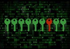 É um símbolo de uma chave digital errada Imagem de Stock