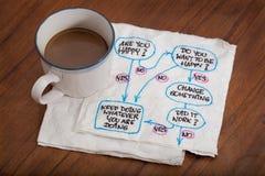 É você feliz - doodle napking Imagem de Stock Royalty Free
