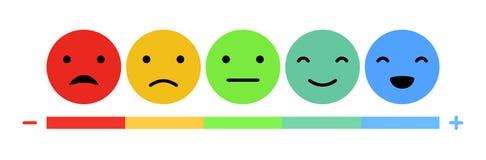 Échelle d'humeur d'émoticônes sur le fond blanc illustration de vecteur