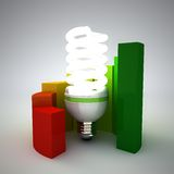 Échelle de rendement d'énergie Images stock