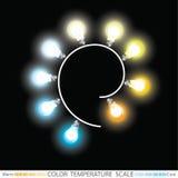 Échelle de température de couleur claire images libres de droits