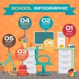 Écolière réglée de pièce d'Infographic avec des éléments Image stock