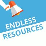Écriture conceptuelle montrant les ressources sans fin illustration de vecteur