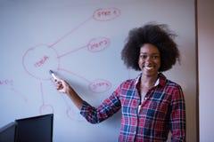 Écriture de femme de couleur sur un conseil blanc dans un bureau moderne images stock