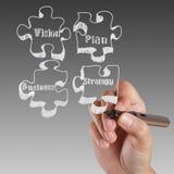 Écriture de main. Visibilité, plan, réussite, stratégie Image stock