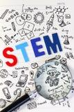 Éducation de TIGE Mathématiques d'ingénierie de technologie de la Science photos libres de droits