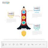 Éducation et étape d'obtention du diplôme à l'infographics de succès Crayonnez le tempate d'infographics de démarrage d'entrepris illustration de vecteur