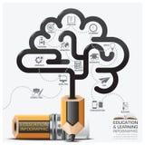 Éducation et étape Infographic d'étude avec Brain Shape Pencil Images libres de droits