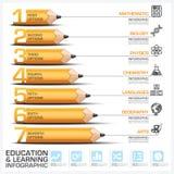 Éducation et étape Infographic d'étude avec le sujet du crayon D illustration stock