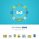 Éducation et concept en ligne d'apprentissage en ligne Photo stock