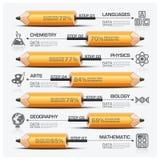 Éducation et crayon d'étude d'étape soumise Infographic Diagra illustration de vecteur