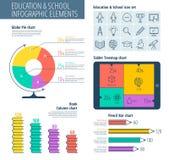 Éducation Infographic Photographie stock libre de droits