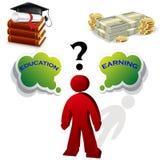 Éducation ou revenu Image libre de droits