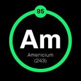 Élément chimique d'américum Photo stock