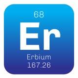 Élément chimique d'erbium Images stock