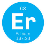 Élément chimique d'erbium Photographie stock