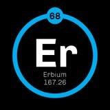 Élément chimique d'erbium Image stock