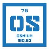 Élément chimique d'osmium Photos libres de droits