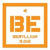 Élément chimique de béryllium Image stock