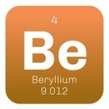Élément chimique de béryllium Images libres de droits