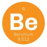 Élément chimique de béryllium Image libre de droits