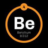 Élément chimique de béryllium Photographie stock libre de droits
