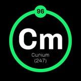 Élément chimique de curium Photos stock