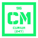 Élément chimique de curium Image libre de droits